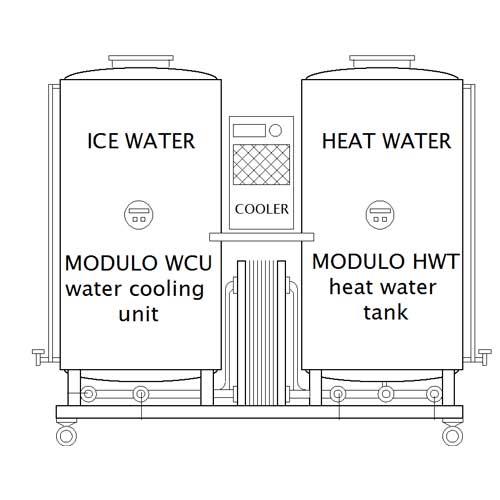 Kompaktní vodní systémy